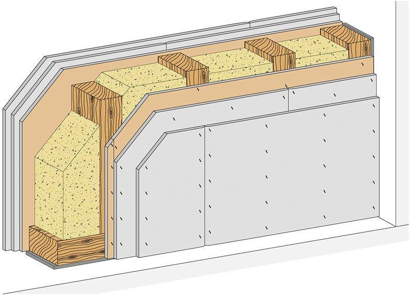 Hervorragend Neue Brandschutzwand für den Holzbau ML78