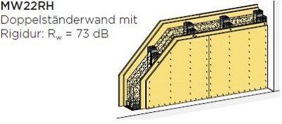 Maximale Schalldämmung bis 98 dB mit Rigidur® H Gipsfaserplatten